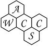 American Chemical Society - Women Chemists Committee logo